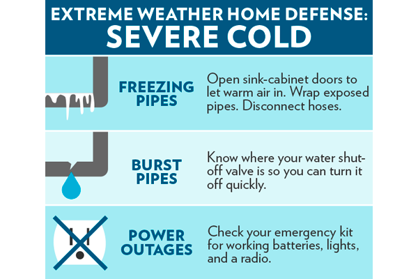Home Winterization Prepare Your Home For Cold Weather