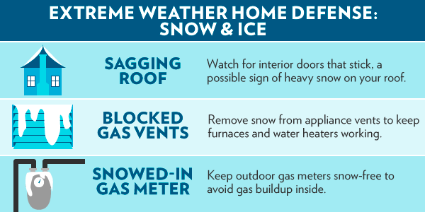 Ice Dams How To Prevent Ice Dams Houselogic Winter Tips