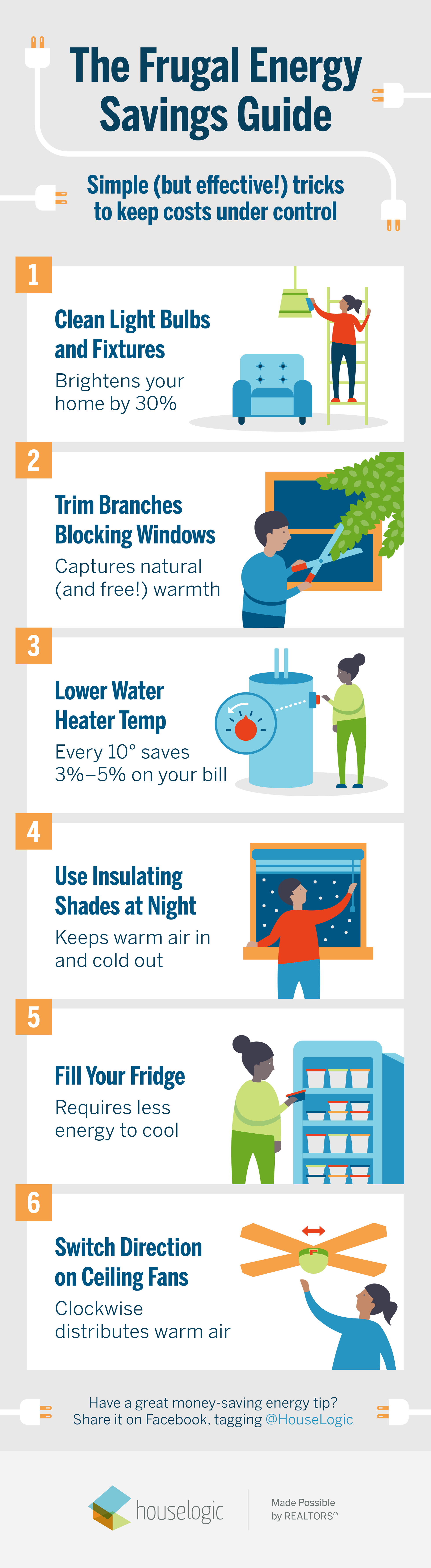 Illustration of The Frugal Energy Savings Guide