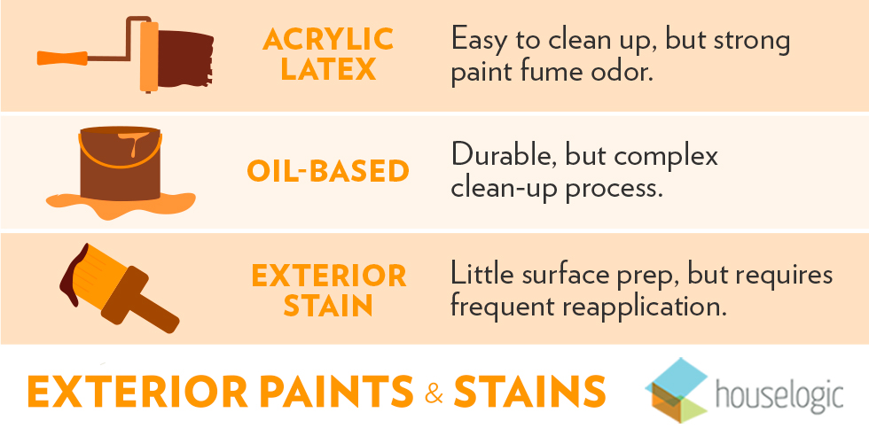 Guide to exterior paints and stains