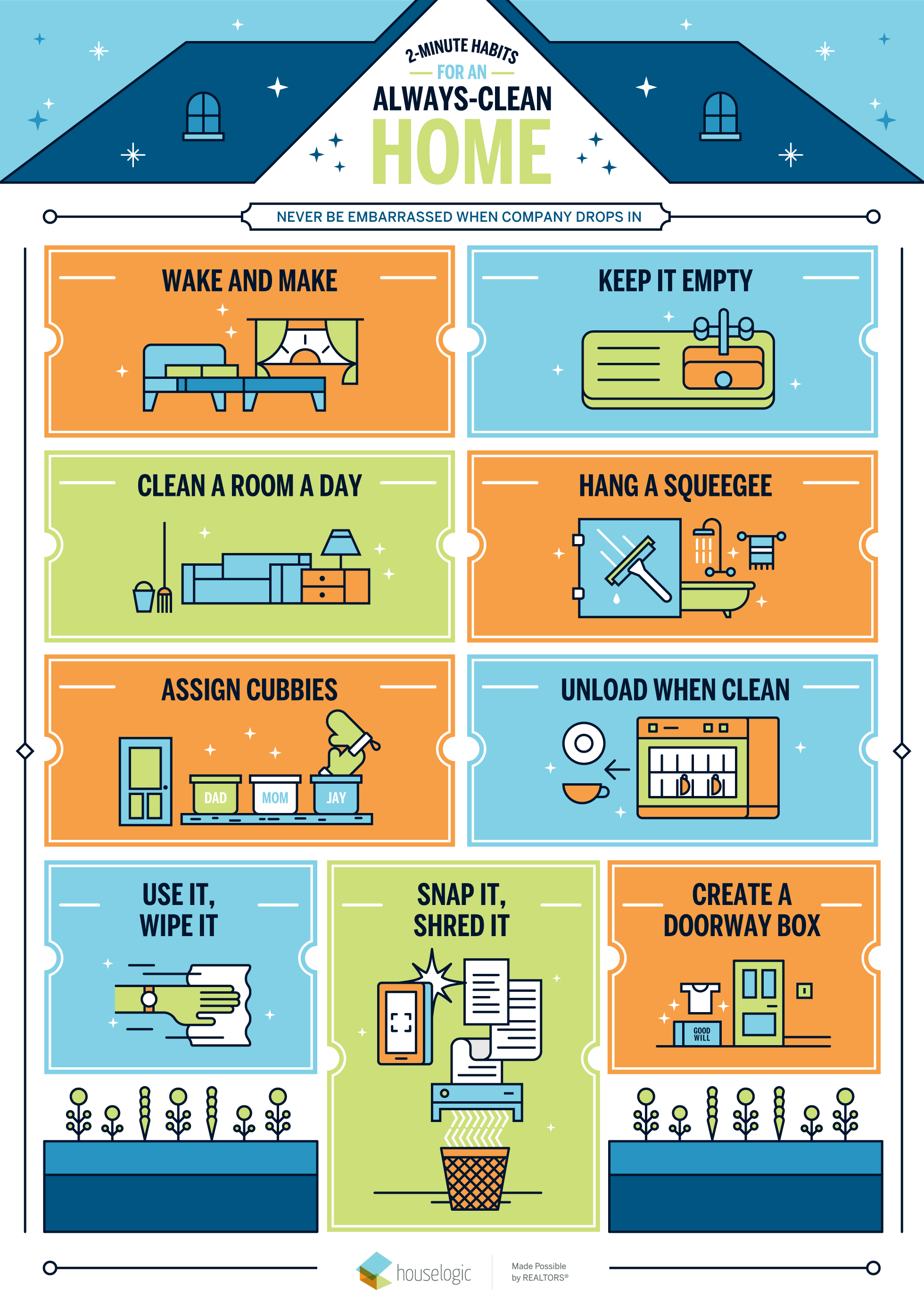 How to keep your house clean infographic