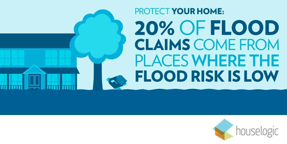 Protect your home from flooding infographic