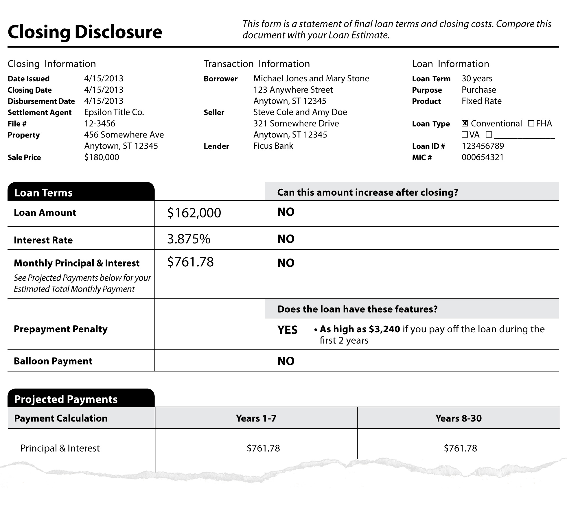Sample closing disclosure paperwork
