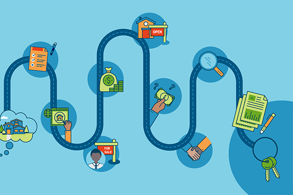 Vector illustration of different steps when home buying