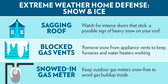Snow and ice infographic