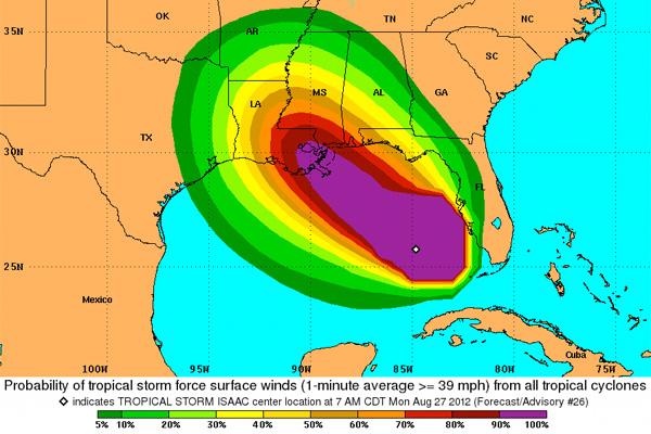 Category 1 Hurricane Damage Hurricane Damage By Category